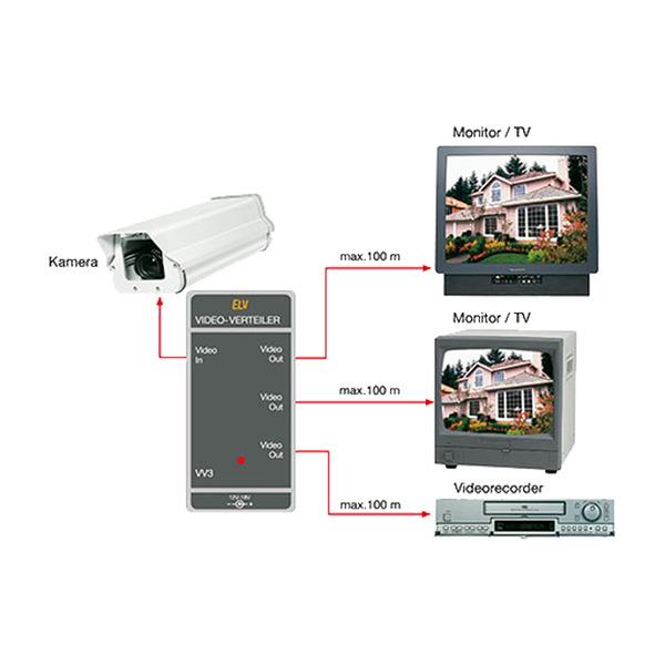 Videoverteiler VV 3, 3 fach