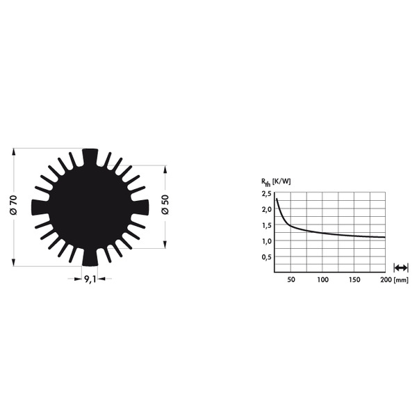 Fischer Elektronik LED Kühlkörper SK 570/10 SA sternförmig