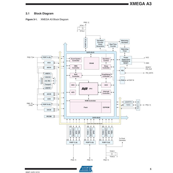ELV Logic-Analyzer LA6, Komplettbausatz mit bearbeitetem Gehäuse