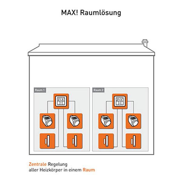 MAX! Wandthermostat WT+