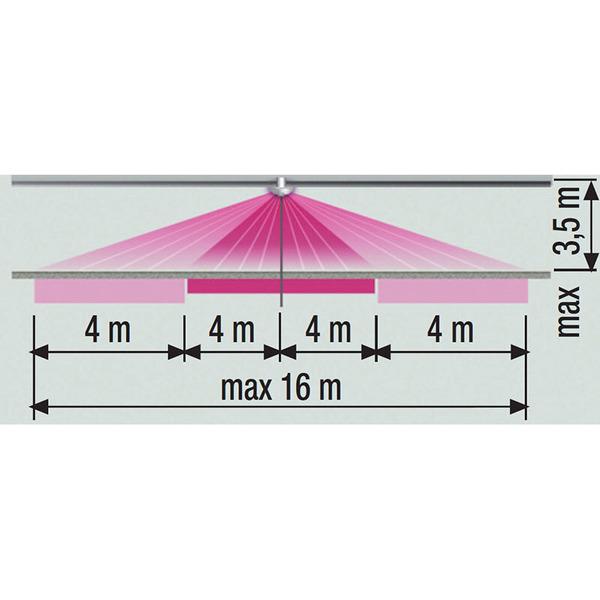 Sesam-Systems 360°-PIR-Decken-Präsenzmelder, weiß, Halbeinbauversion