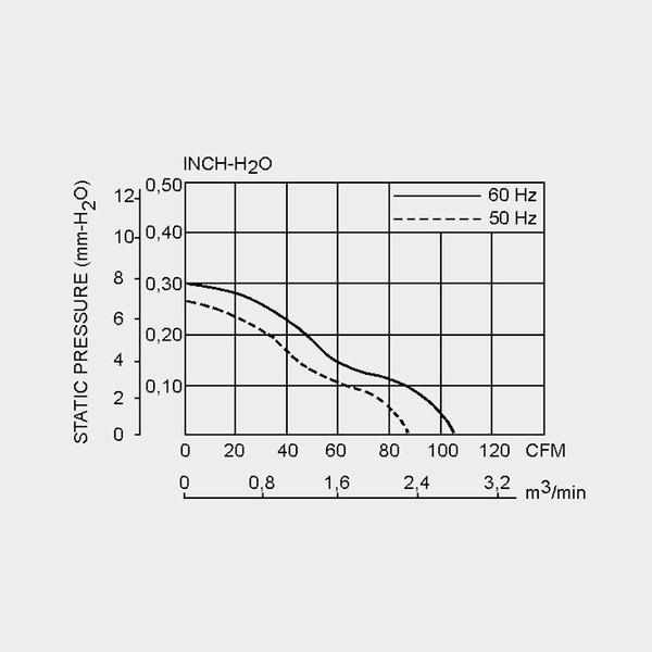 SUNON 230-V-Axial-Lüfter DP201A2123HST.GN 120 x 120 x 38 mm