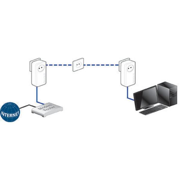 devolo dLAN 1200+ Starter Kit, 1200Mbit, 1xGB LAN, Powerline, Steckdose