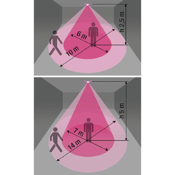 Sesam-Systems 360°-PIR-Präsenz-Bewegungsmelder, Einbauversion