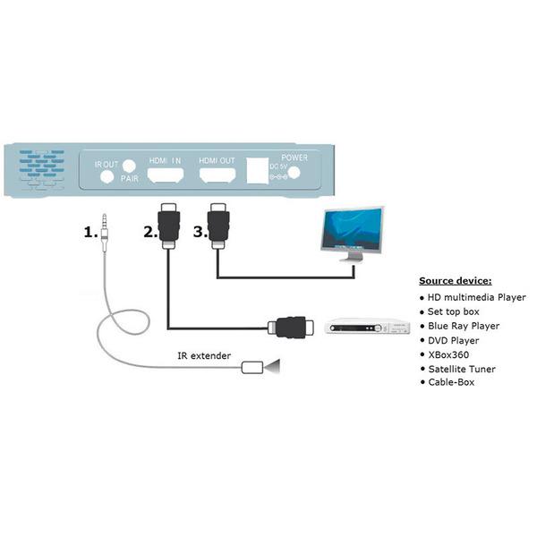 ebode Wireless-HDMI-Übertragungsset VLHD38