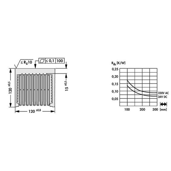 Fischer Elektronik Hohlrippen Lüfteraggregat LA 14 100 mm 24 V