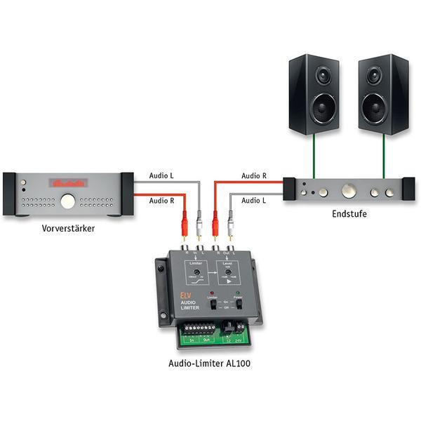ELV Audio-Limiter AL100, Komplettbausatz (ohne Gehäuse)