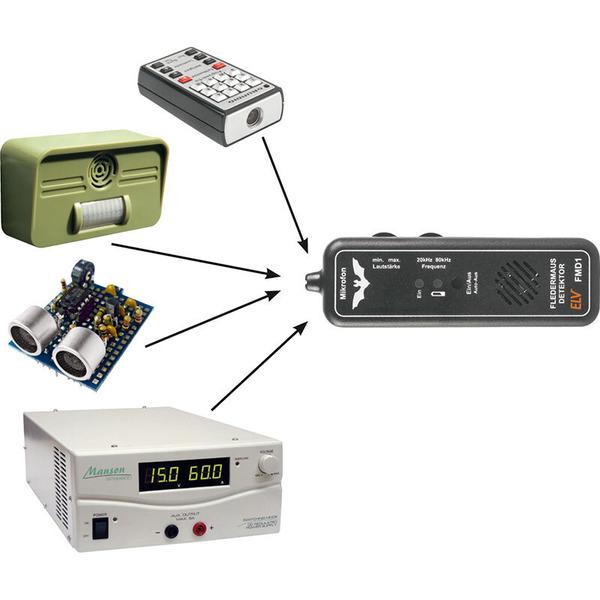 ELV Fledermaus-Detektor FMD1, Komplettbausatz