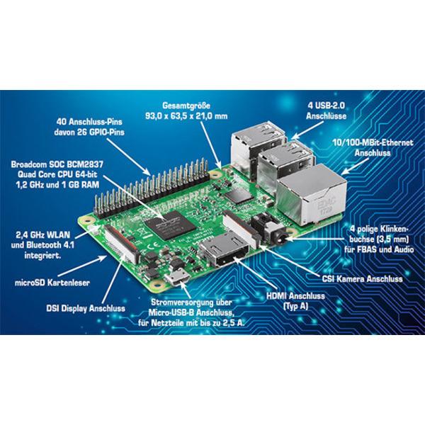 Raspberry Pi Teil 10: Akustiksensor - Tanzbär mit dem Raspberry Pi