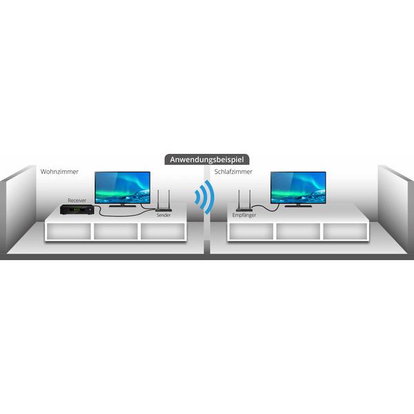 Megasat HDMI-Funkübertragungssystem Wireless HD Sender Premium, 5.8 GHz, bis zu 100 m Reichweite