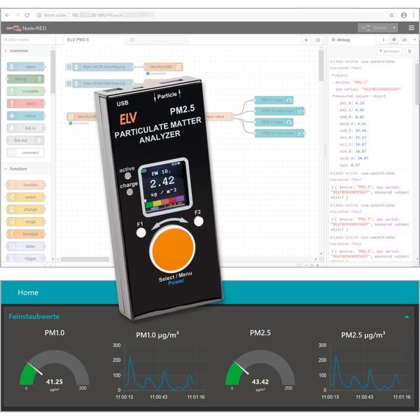 Dashboard für Feinstaubmessungen - Anzeige von Umweltdaten mit dem Raspberry Pi und Node-RED
