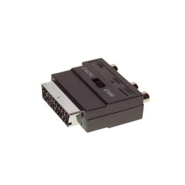 Scart-Adapter auf S-VHS oder Cinch