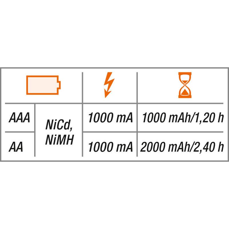 ELV Mehrfachladegerät MH C800S 8 fach mit Auffrisch Funktion