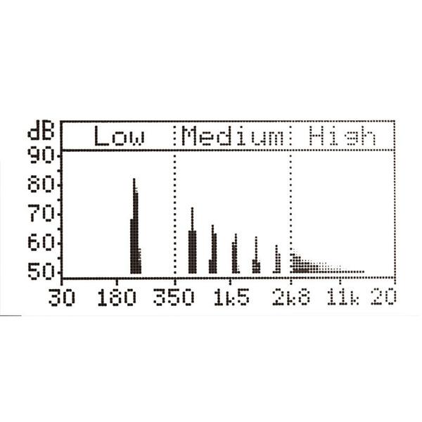 Velleman Bausatz Audio Analysator K8098