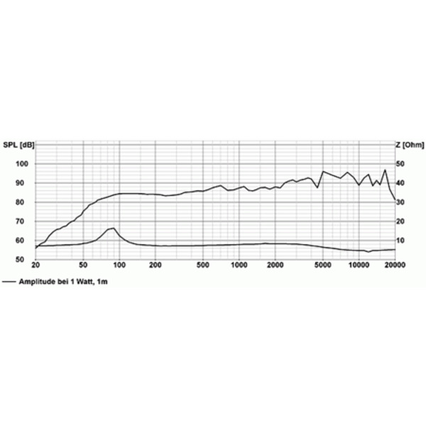 VISATON HiFi-Deckenlautsprecher 20cm, DL 18/2 T / 8 Ohm