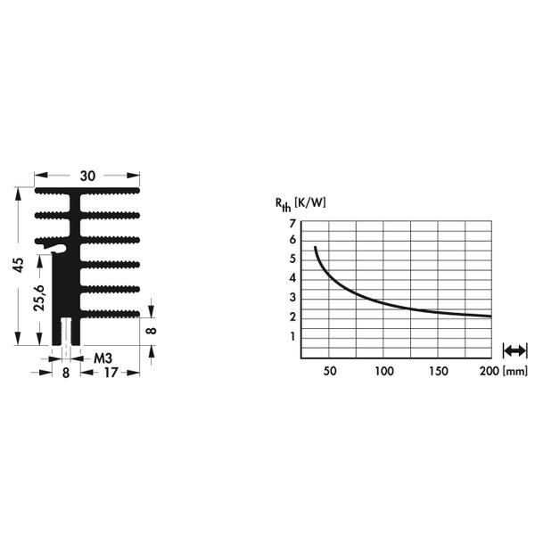Fischer Elektronik Strangkühlkörper SK 481/50 SA für Klammerbefestigung