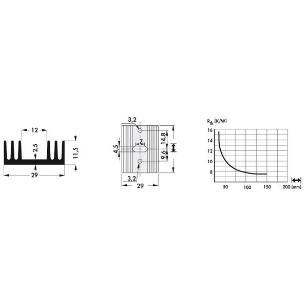 Fischer Elektronik Strangkühlkörper SK 09/37,5 SA 220 für Schraubenbefestigung