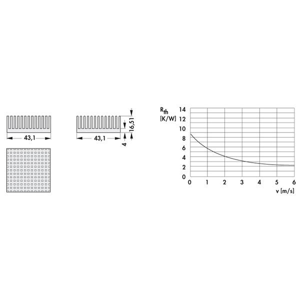 Fischer Elektronik Kühlkörper ICK PGA 17 x 17 für Pin Grid Array