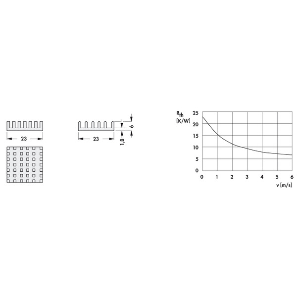 Fischer Elektronik Kühlkörper ICK BGA 23 x 23 für Ball Grid Array