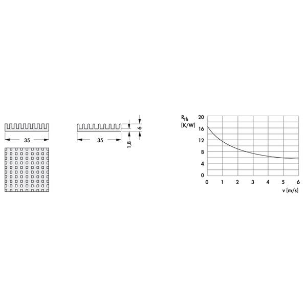 Kühlkörper ICK BGA 35 x 35 für Ball Grid Array