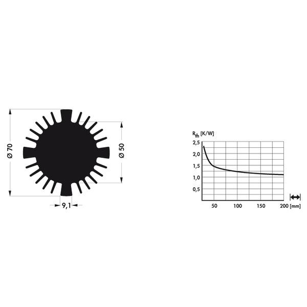 Fischer Elektronik LED Kühlkörper SK 570/25 SA sternförmig