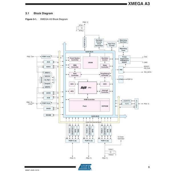 ELV Komplettbausatz Logic-Analyzer LA6, mit bearbeitetem Gehäuse