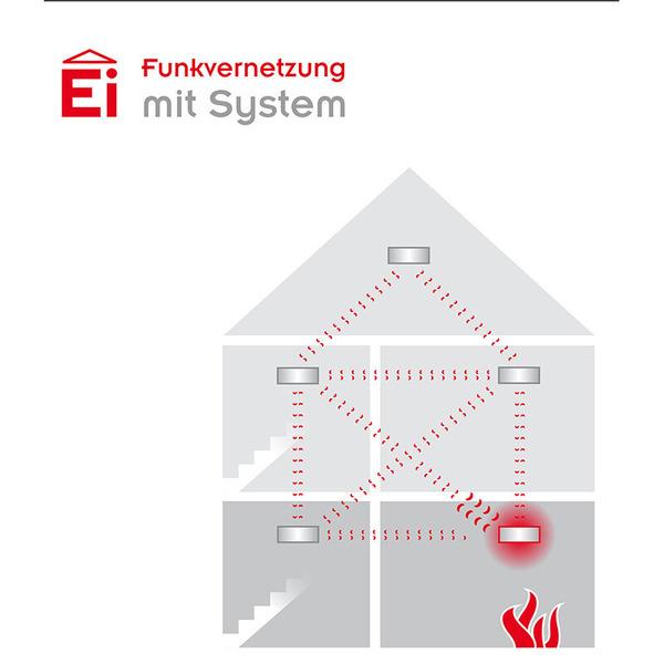 Ei Electronics Ein-/Ausgangsverbindungsmodul Ei413 für vernetzbare Ei Electronics Warnmelder