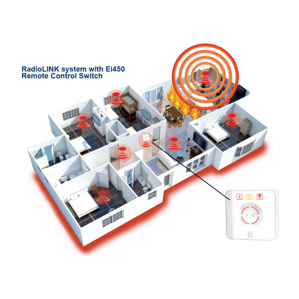 Ei Electronics Alarmcontroller Ei450