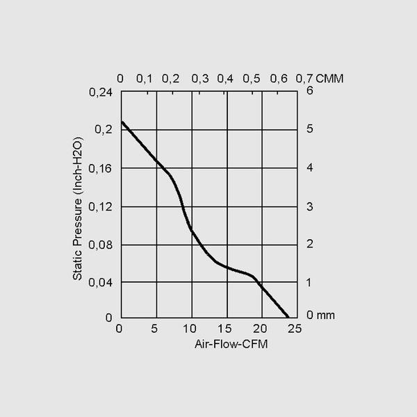 SUNON 12-V-Axial-Lüfter MF60251-VX1000-UA99, 60 x 60 x 25 mm