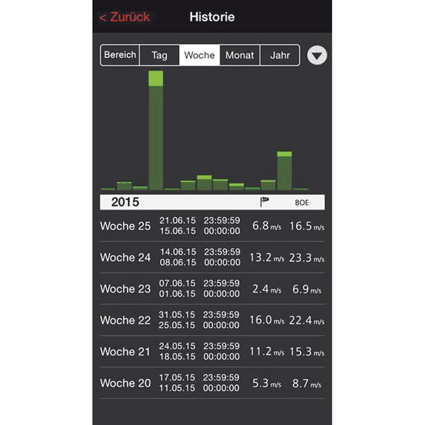 ELV Mobile Alerts Windmesser MA10660PRO, mit Solarpanel