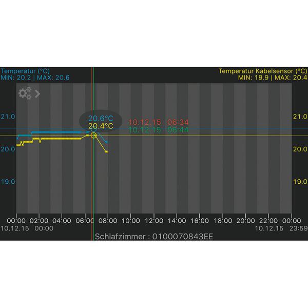 ELV Mobile Alerts PRO-Sensoren-Spar-Set: 2 Sensor MA10320PRO, 1 Temperatursensor MA10120PRO