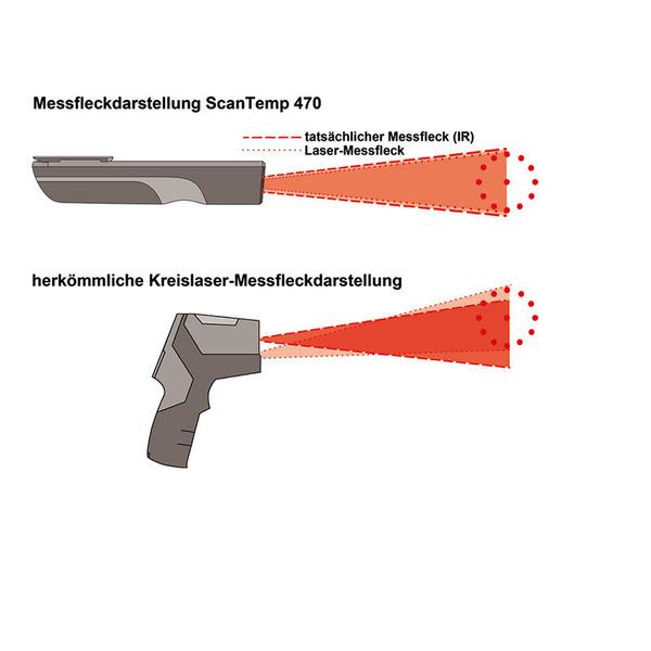 Dostmann electronic Infrarot-Thermometer Scan Temp 470 mit Kreislaser