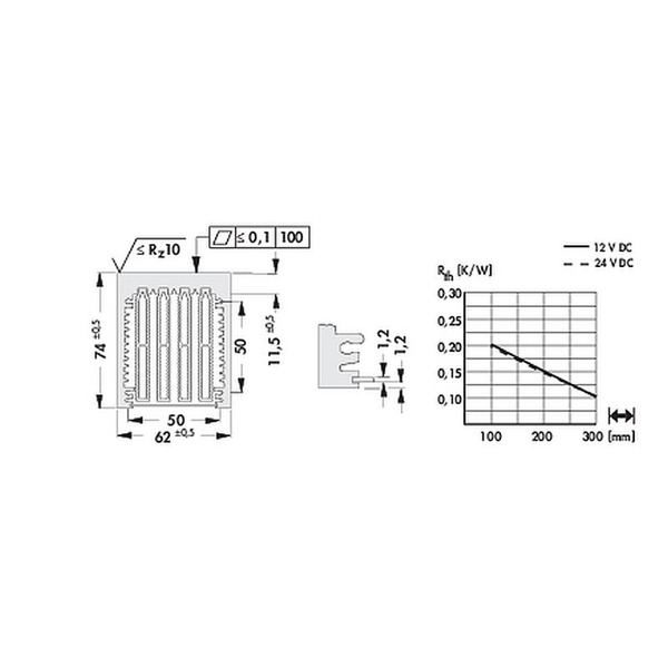 Fischer Elektronik Hohlrippen Lüfteraggregat LA 6 100 mm 24 V