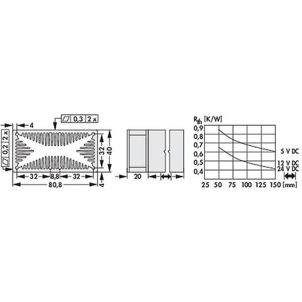 Fischer Elektronik Lüfteraggregat rechteckiger Querschnitt LAM4D 50 mm 5 V