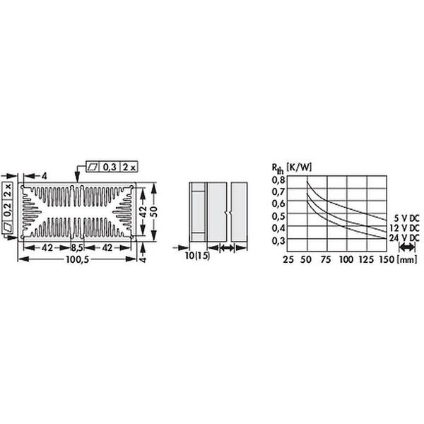 Fischer Elektronik Lüfteraggregat rechteckiger Querschnitt LAM5D 75 mm 5 V