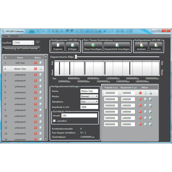 ELV Komplettbausatz Universal-Puls-Generator UPG 200