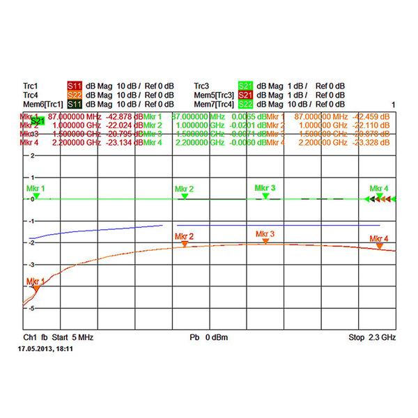 DUR-line Erdungsblock (9-fach), Erdungsklemme bis 10 mm², beliebig erweiterbar, mit F-Buchsen