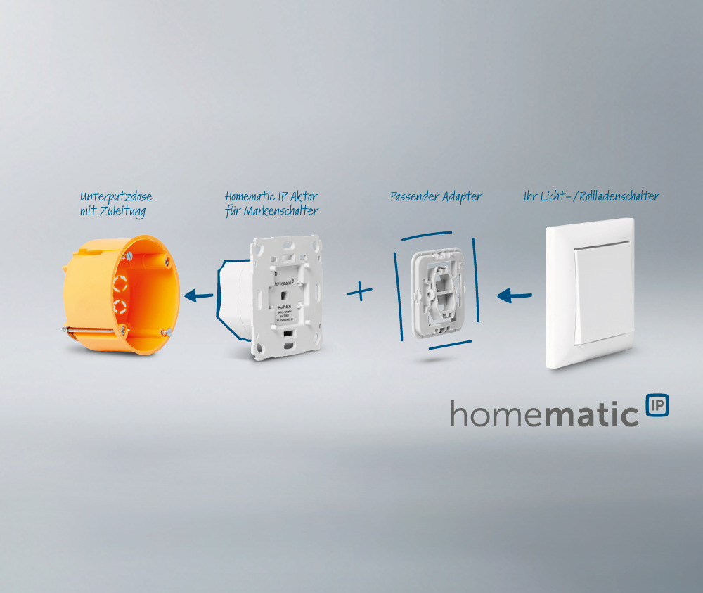 Homematic Ip Wandtaster Für Markenschalter 2 Fach Elv Elektronik Elv Elektronik Online Shop Kompetent In Elektronik