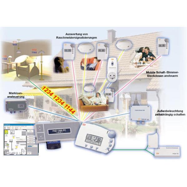 Das FS20-Funk-Steuersystem in der Praxis - Planung und Einrichtung des FS20 Haus-Steuersystems