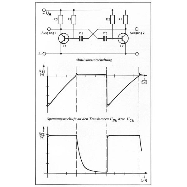 Der Multivibrator