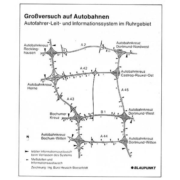 ALI — Großversuch im Ruhrgebiet