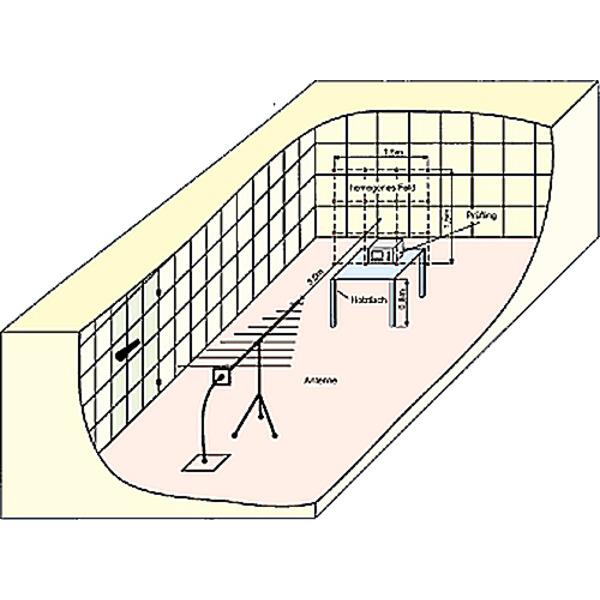 Elektromagnetische Verträglichkeit, Störfestigkeit Teil 11/25