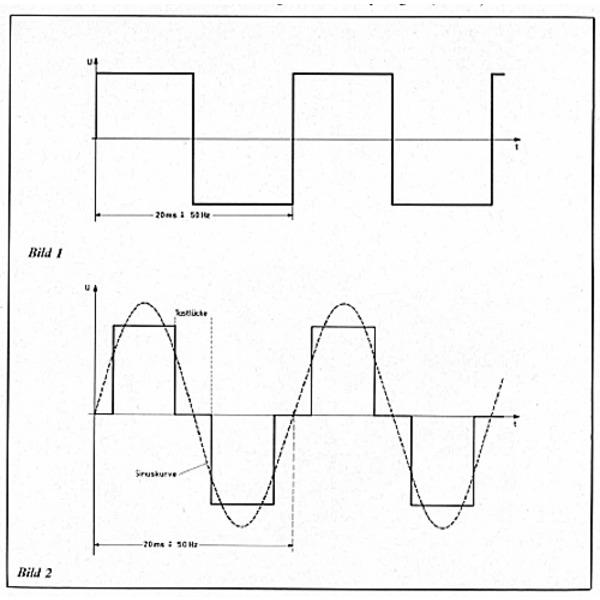 Wechselrichter 12 V =/220 V ~