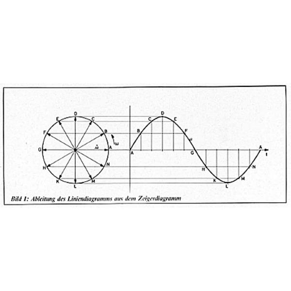 Grundlagen für die Elektronik Teil 6/9: Zeigerbilder und Wechselstromwiderstände