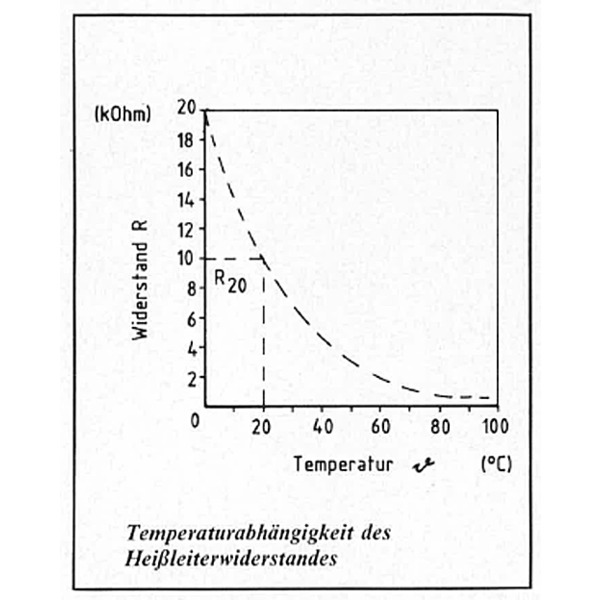 Grundbauelemente der Elektrotechnik Teil 2/5