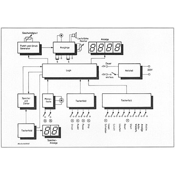 Digitale elektronische Speichertaste DST 12 mit 12 Speichern mit insgesamt 24k Speicherkapazität (Te