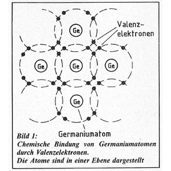 Grundbauelemente der Elektrotechnik Teil 5/5