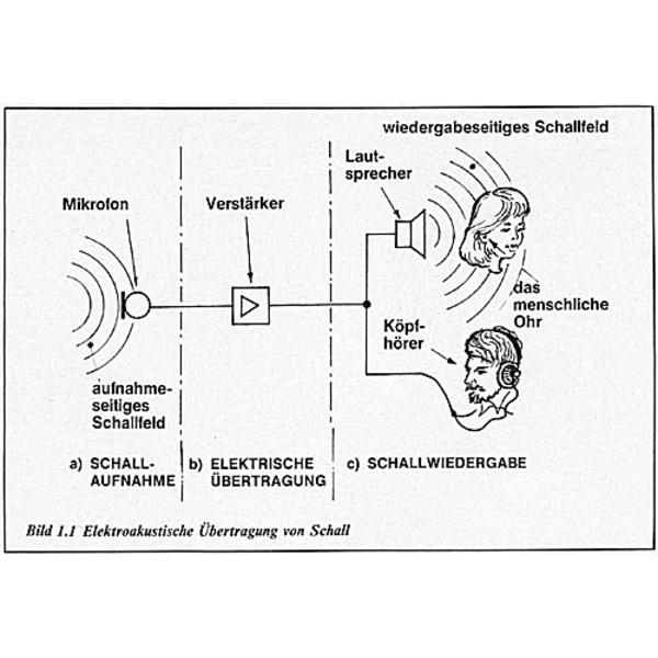 Gehör-Mikrofon-Kopfhörer Teil 1/6