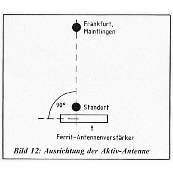 Funkuhren-Schaltsystem DCF 7000 Teil 2/3