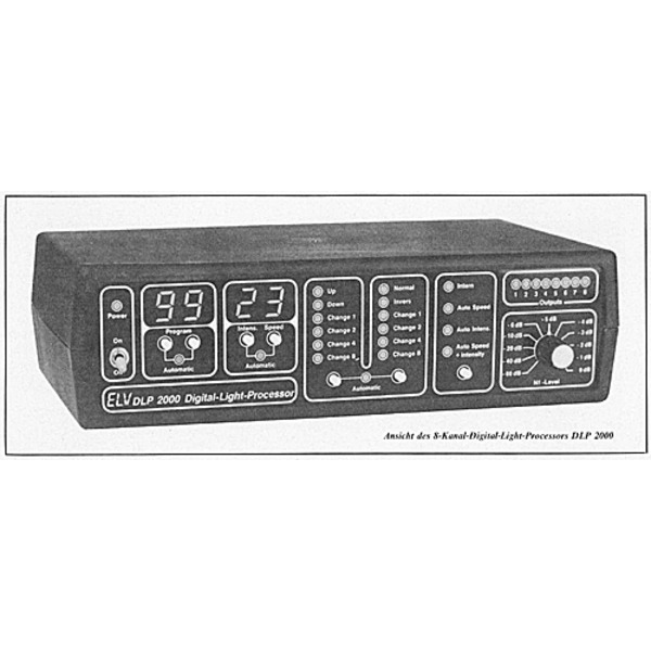 8-Kanal-Digital-Light-Processoren DLP 1001, 1002 und 2000